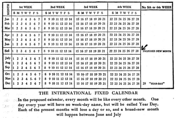 Costworth redesign of the Positivist Calendar